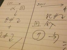 Письменные навыки устного переводчика